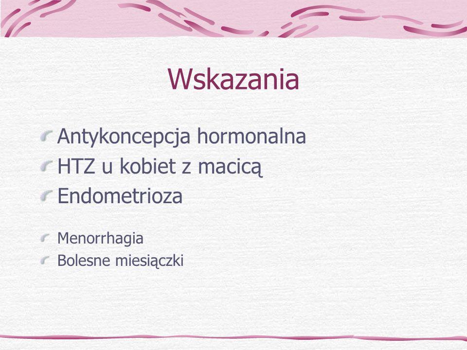 Wskazania Antykoncepcja hormonalna HTZ u kobiet z macicą Endometrioza