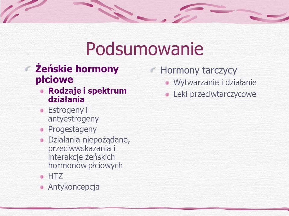 Podsumowanie Żeńskie hormony płciowe Hormony tarczycy