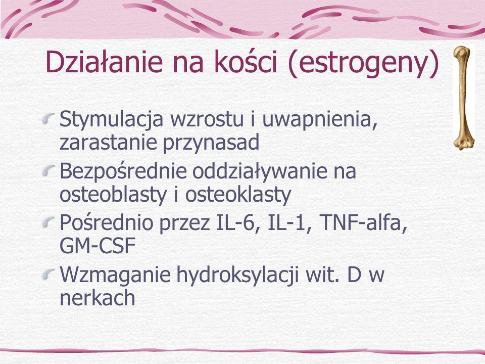Działanie na kości (estrogeny)