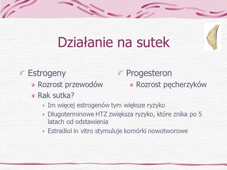 Działanie na sutek Estrogeny Progesteron Rozrost przewodów Rak sutka