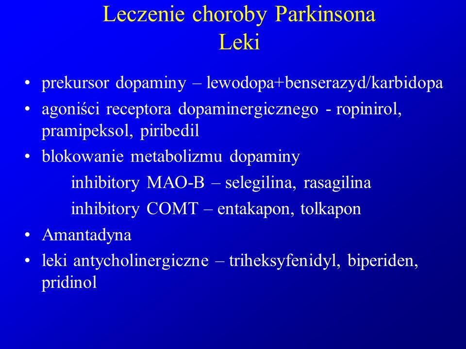 Leczenie choroby Parkinsona Leki