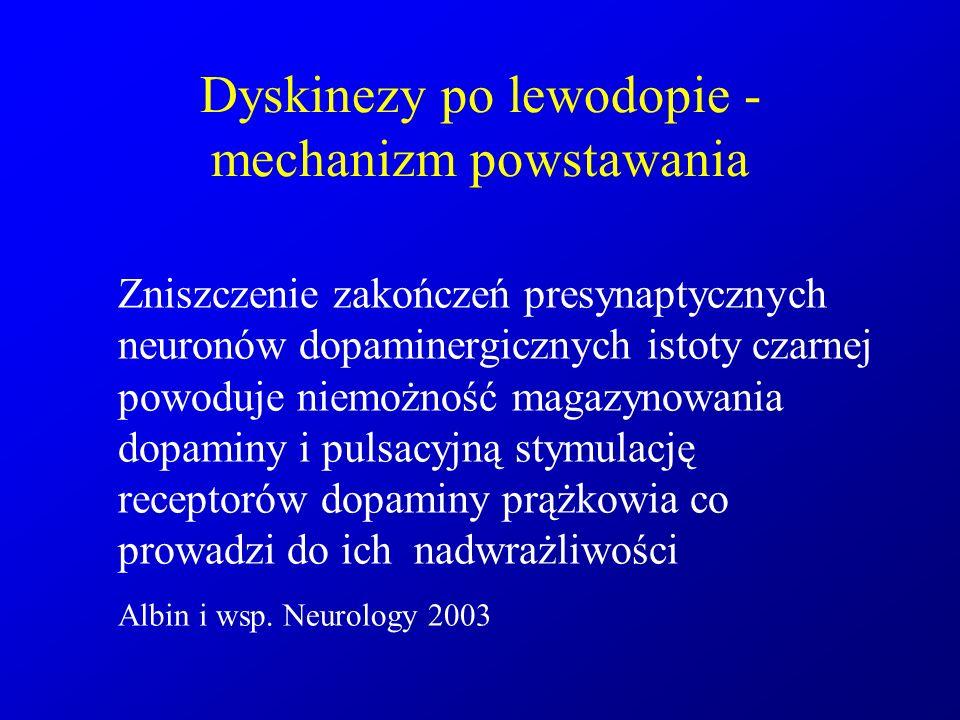 Dyskinezy po lewodopie - mechanizm powstawania
