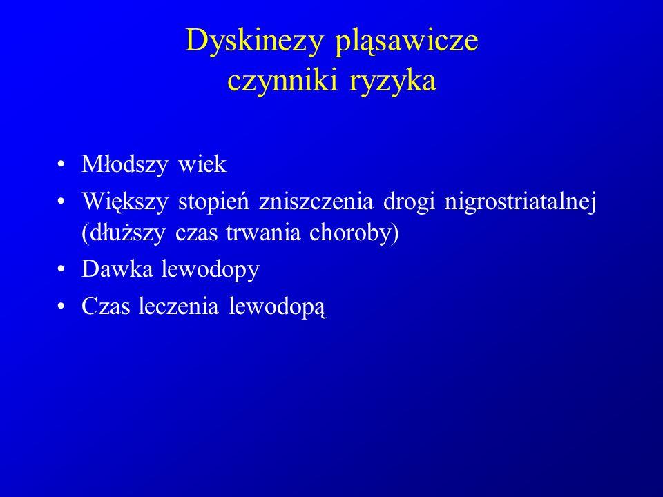 Dyskinezy pląsawicze czynniki ryzyka