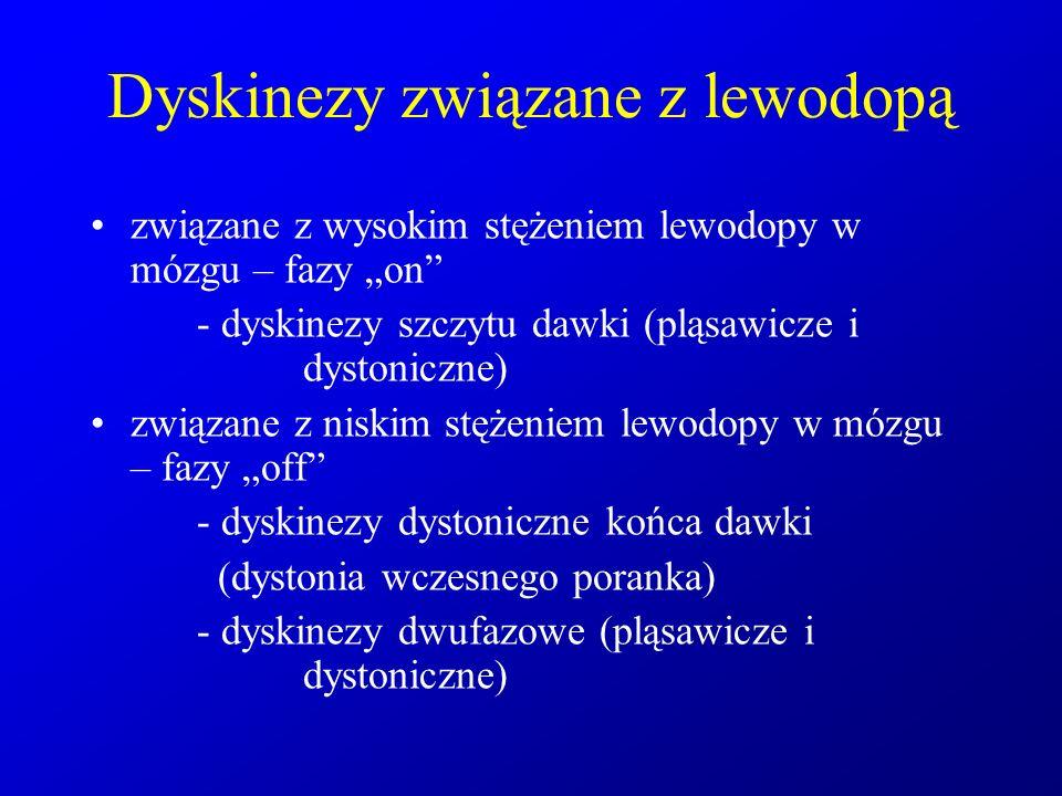 Dyskinezy związane z lewodopą