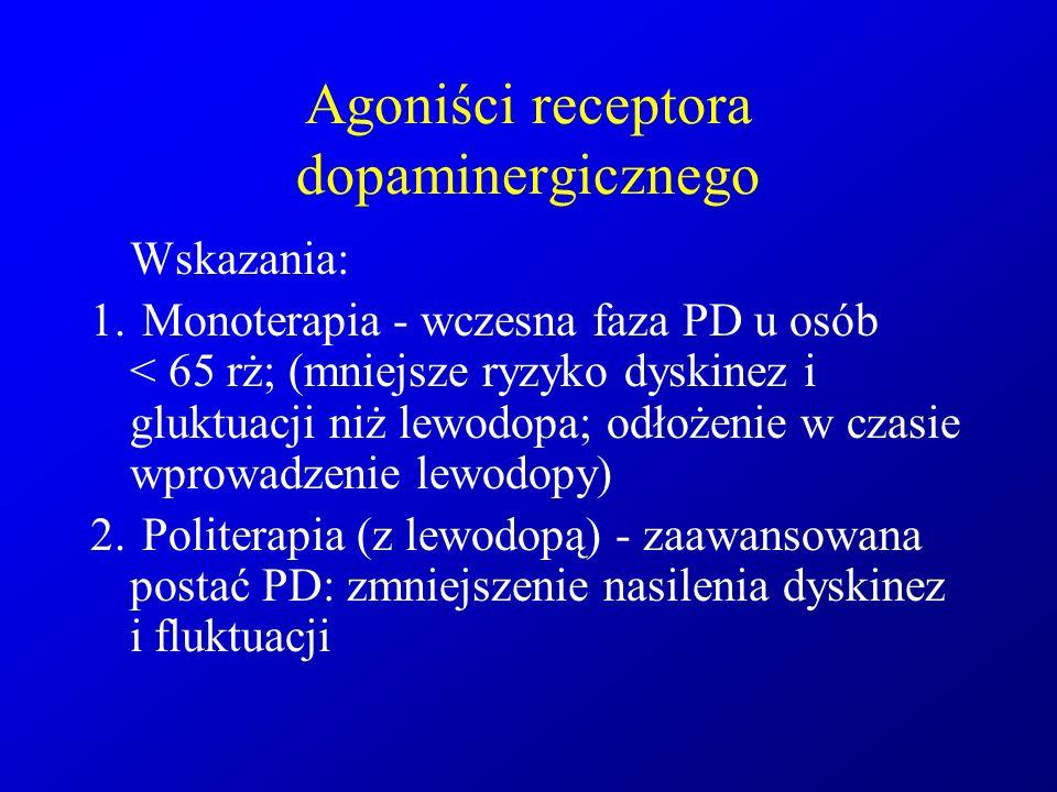 Agoniści receptora dopaminergicznego