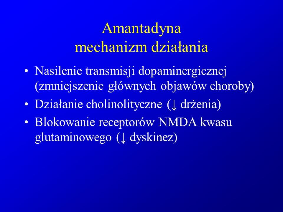 Amantadyna mechanizm działania