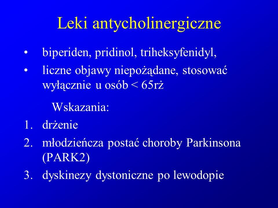 Leki antycholinergiczne