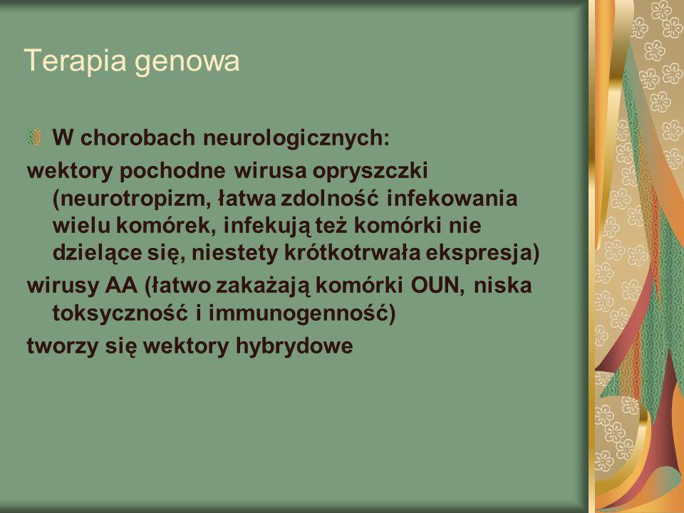 Terapia genowa W chorobach neurologicznych:
