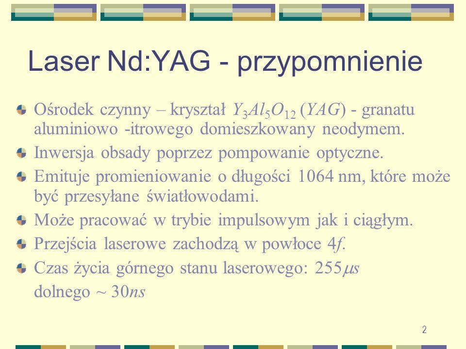 Laser Nd:YAG - przypomnienie