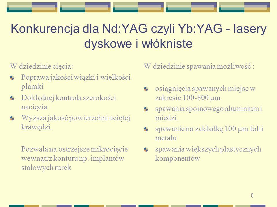 Konkurencja dla Nd:YAG czyli Yb:YAG - lasery dyskowe i włókniste