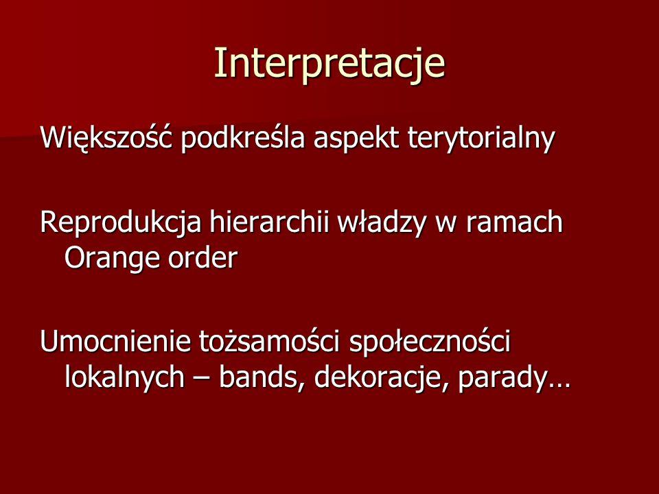 Interpretacje Większość podkreśla aspekt terytorialny