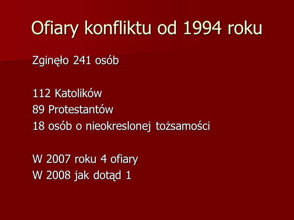 Ofiary konfliktu od 1994 roku