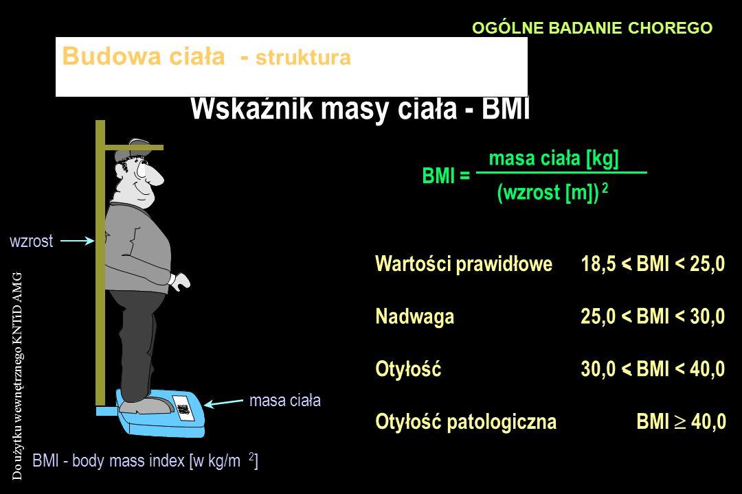 Wskaźnik masy ciała - BMI