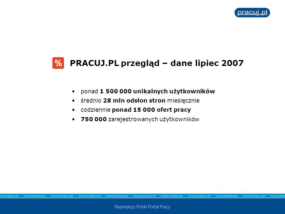 PRACUJ.PL przegląd – dane lipiec 2007