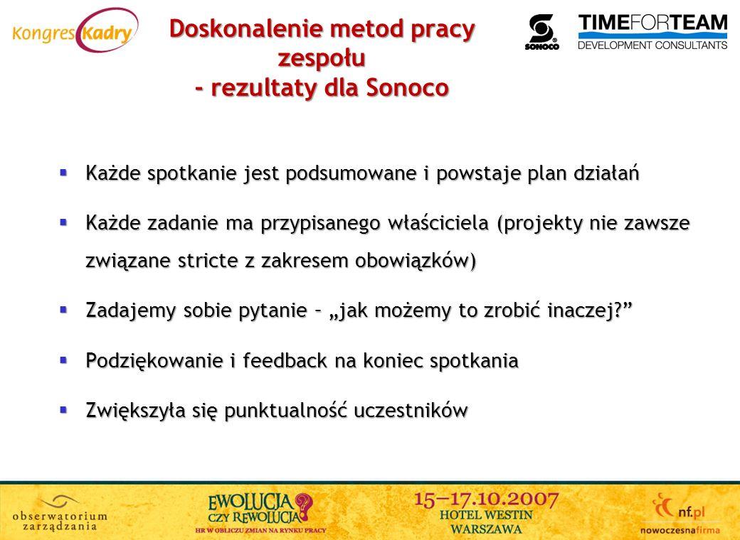 Doskonalenie metod pracy zespołu - rezultaty dla Sonoco