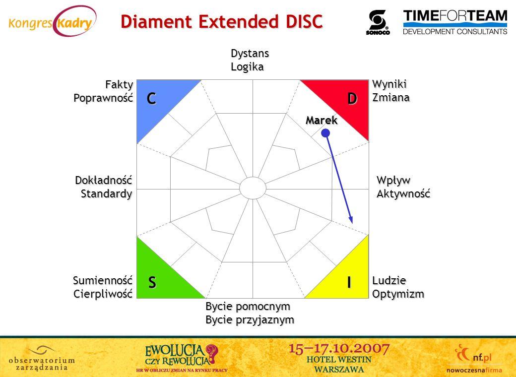 Diament Extended DISC C I S D Dystans Logika Fakty Poprawność Wyniki