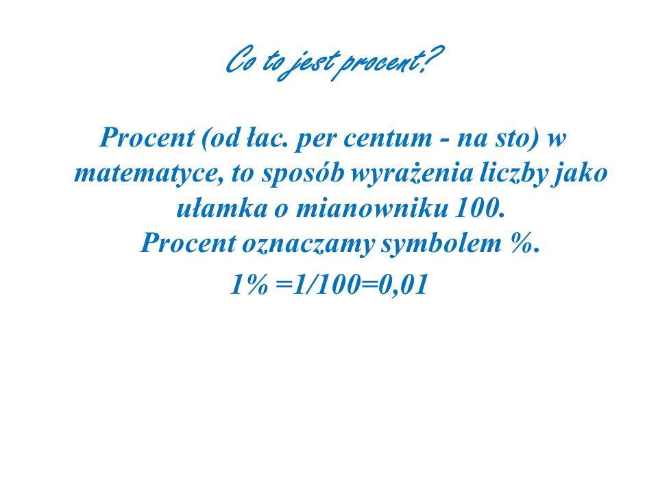 Co to jest procent