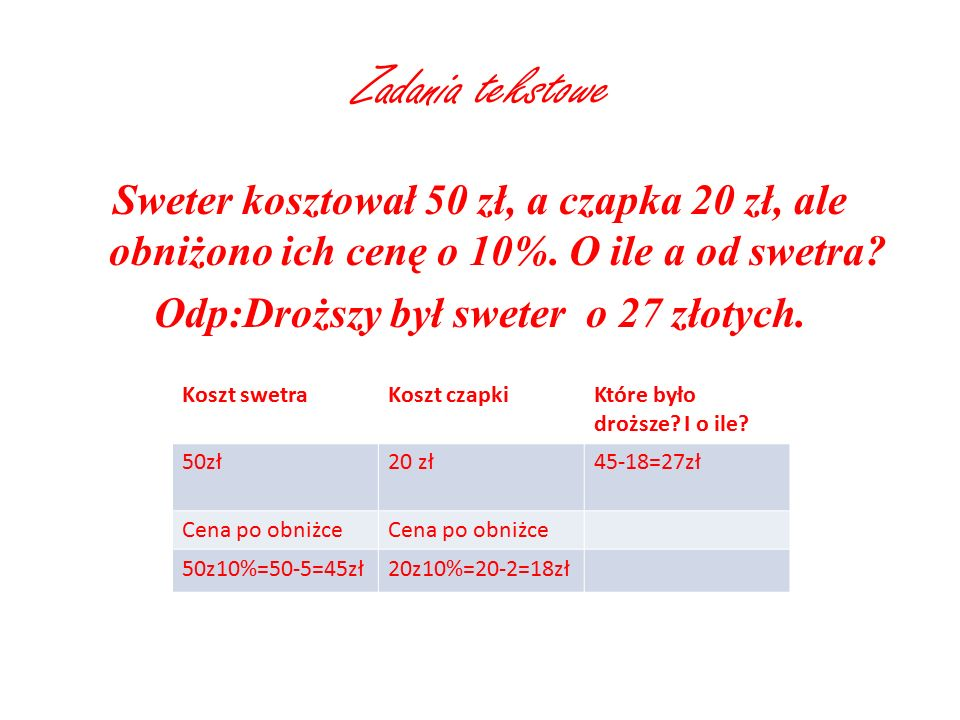 Zadania tekstowe Sweter kosztował 50 zł, a czapka 20 zł, ale obniżono ich cenę o 10%. O ile a od swetra Odp:Droższy był sweter o 27 złotych.