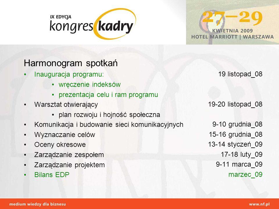 Harmonogram spotkań Inauguracja programu: wręczenie indeksów