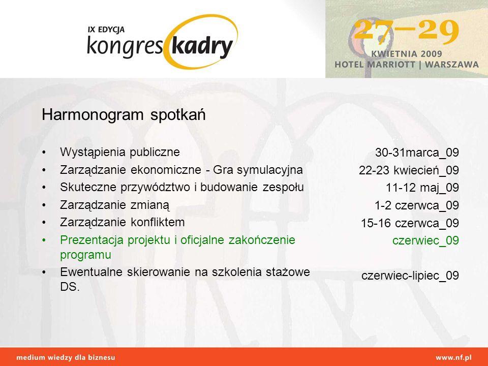 Harmonogram spotkań Wystąpienia publiczne