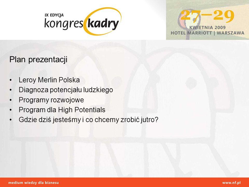 Plan prezentacji Leroy Merlin Polska Diagnoza potencjału ludzkiego