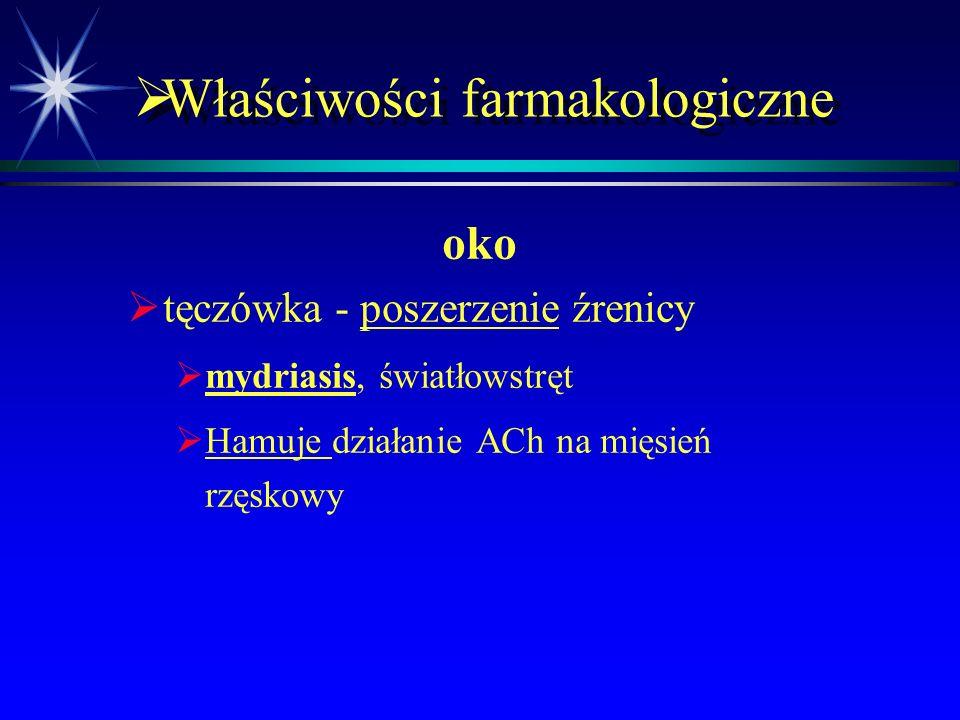 Właściwości farmakologiczne