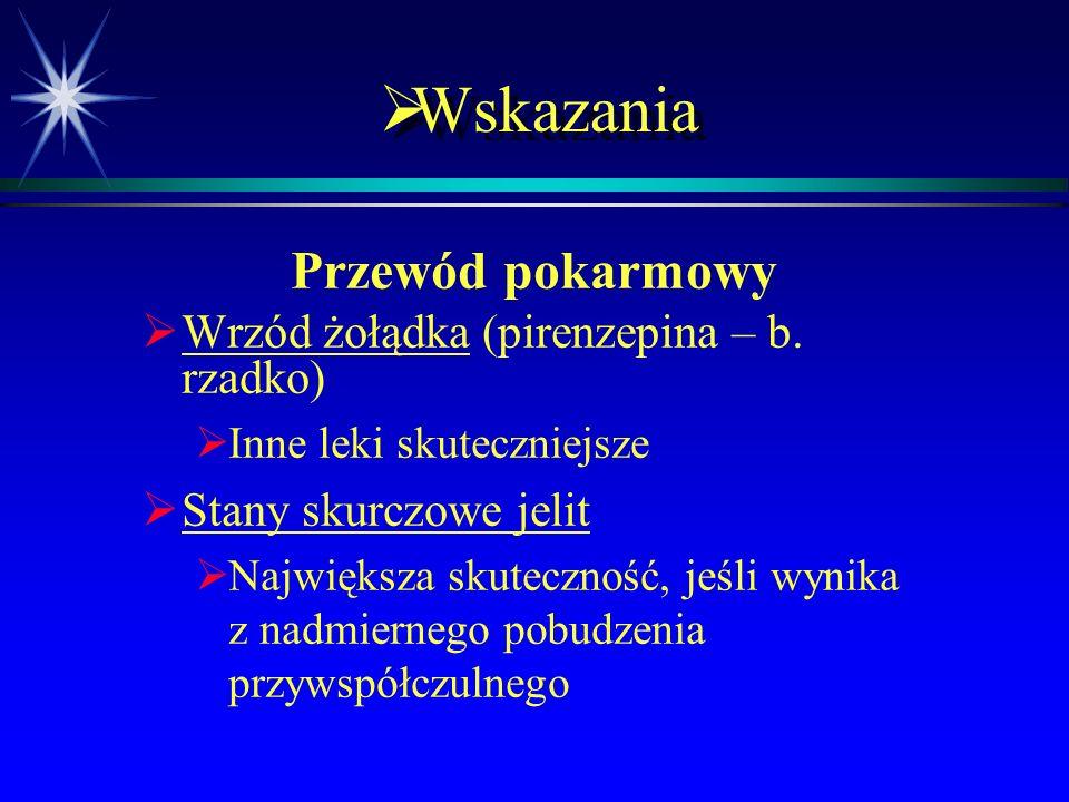 Wskazania Przewód pokarmowy Wrzód żołądka (pirenzepina – b. rzadko)