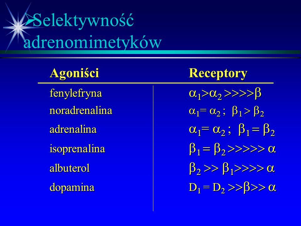 Selektywność adrenomimetyków