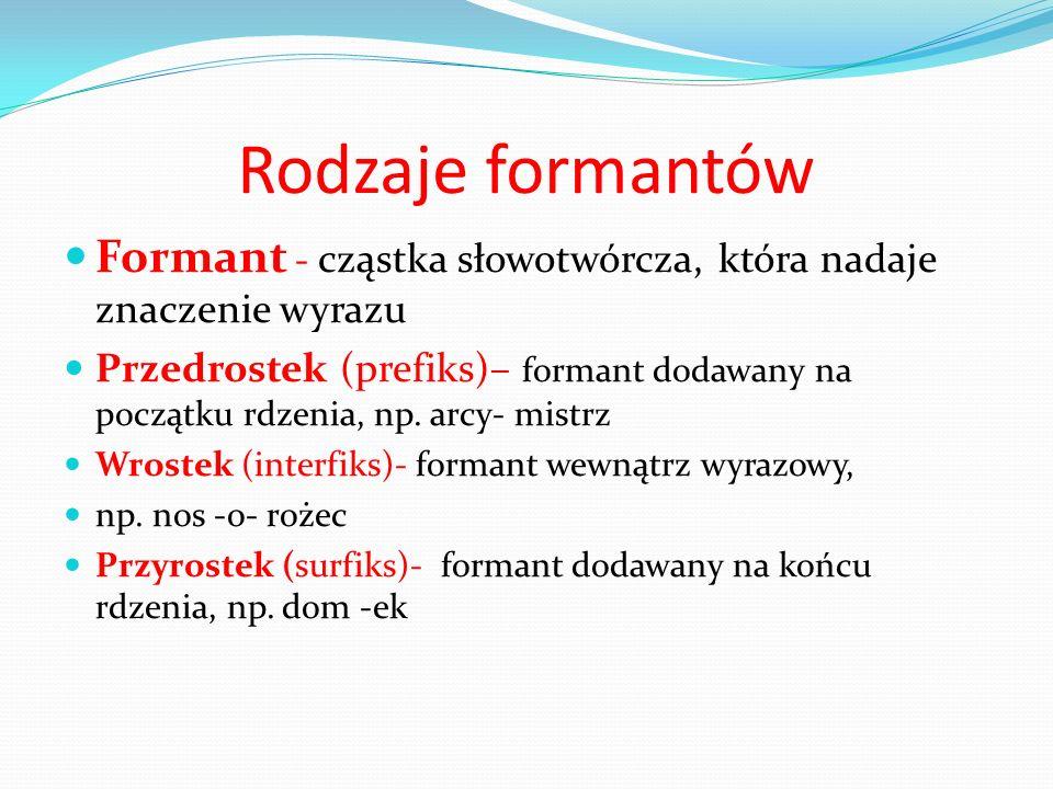 Rodzaje formantów Formant - cząstka słowotwórcza, która nadaje znaczenie wyrazu.