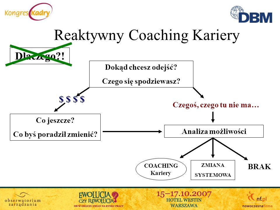 Reaktywny Coaching Kariery