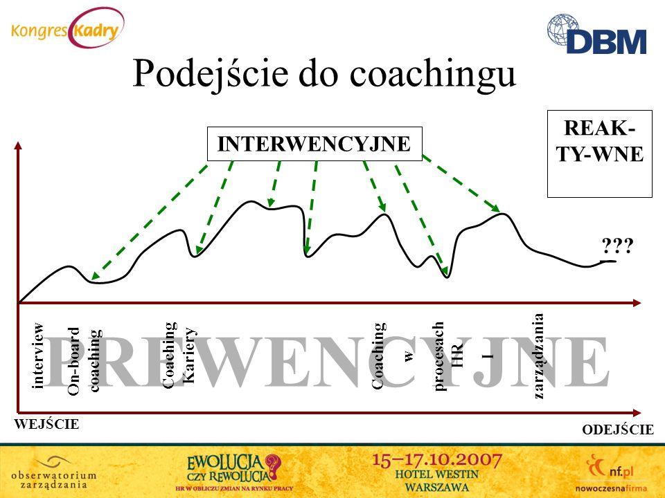 Podejście do coachingu