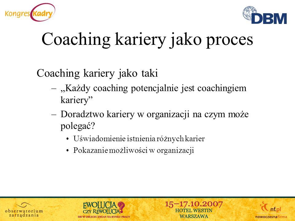 Coaching kariery jako proces