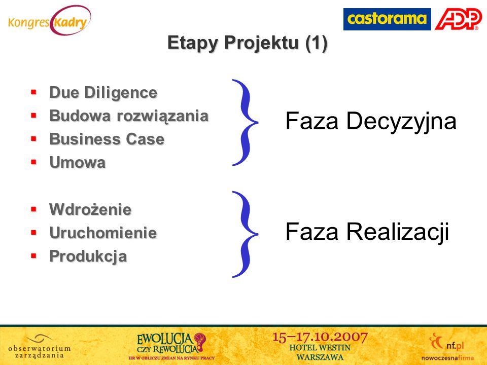 } } Faza Decyzyjna Faza Realizacji Etapy Projektu (1) Due Diligence
