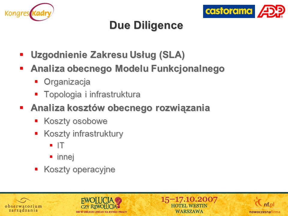 Due Diligence Uzgodnienie Zakresu Usług (SLA)
