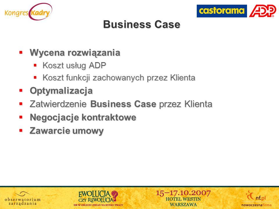 Business Case Wycena rozwiązania Optymalizacja