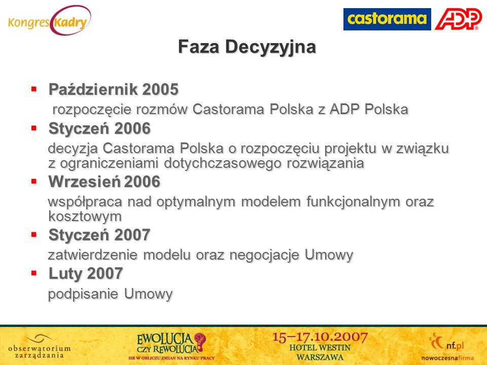 Faza Decyzyjna Październik 2005