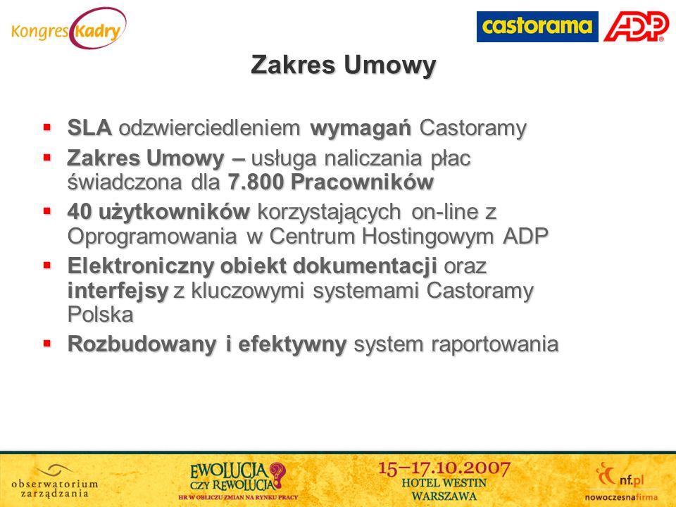 Zakres Umowy SLA odzwierciedleniem wymagań Castoramy