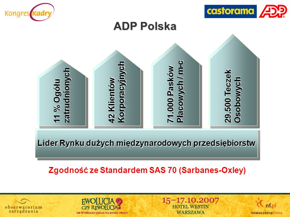 ADP Polska 71.000 Pasków Płacowych / m-c 29.500 Teczek Korporacyjnych