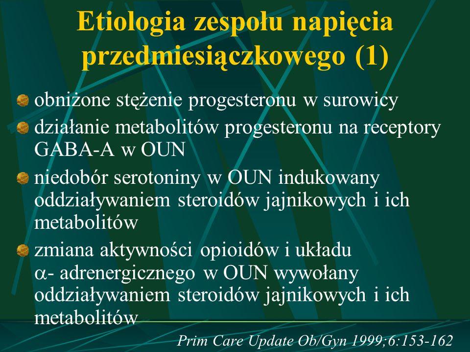 Etiologia zespołu napięcia przedmiesiączkowego (1)