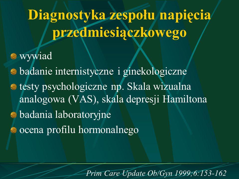 Diagnostyka zespołu napięcia przedmiesiączkowego