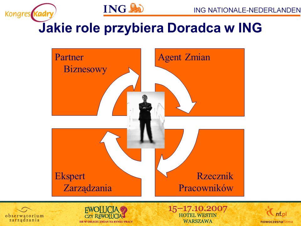Jakie role przybiera Doradca w ING