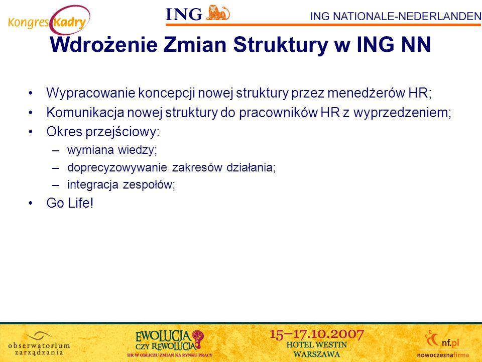 Wdrożenie Zmian Struktury w ING NN