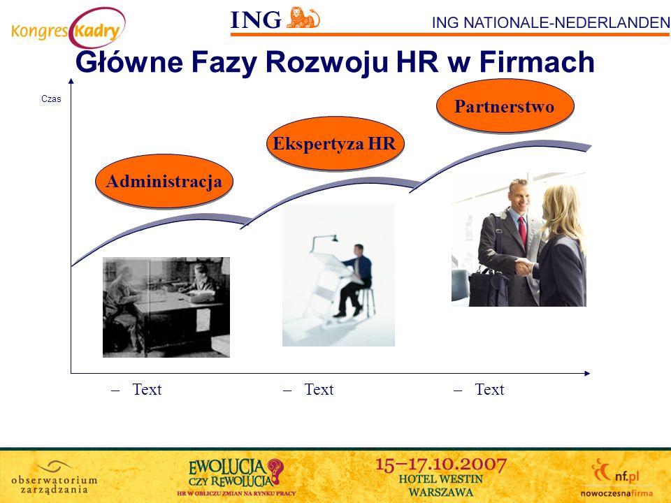 Główne Fazy Rozwoju HR w Firmach