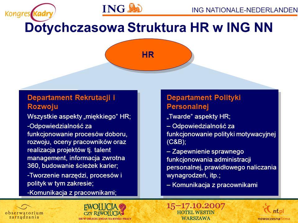 Dotychczasowa Struktura HR w ING NN