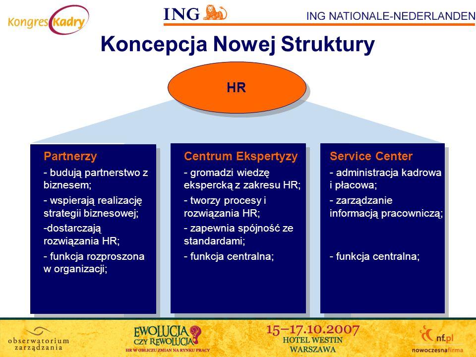 Koncepcja Nowej Struktury
