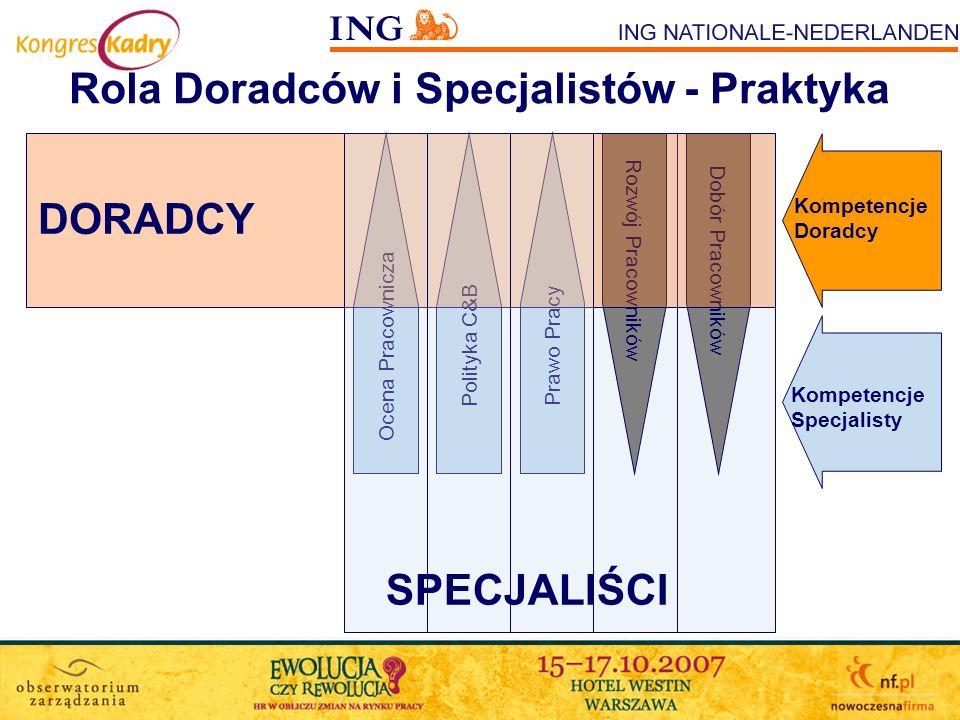 Rola Doradców i Specjalistów - Praktyka