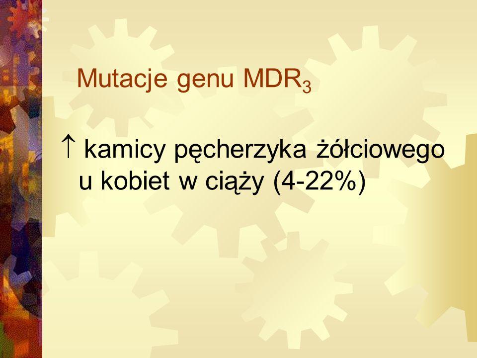 Mutacje genu MDR3  kamicy pęcherzyka żółciowego u kobiet w ciąży (4-22%)