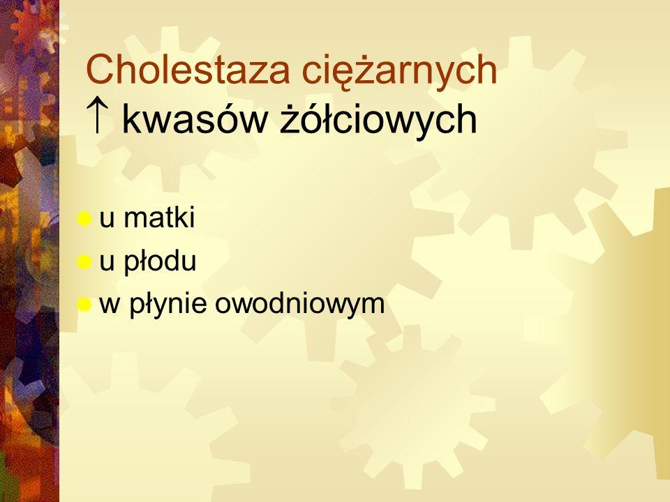 Cholestaza ciężarnych  kwasów żółciowych