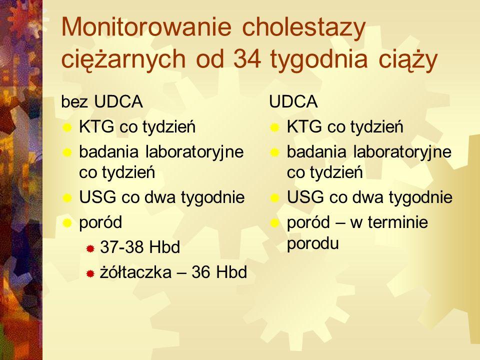 Monitorowanie cholestazy ciężarnych od 34 tygodnia ciąży