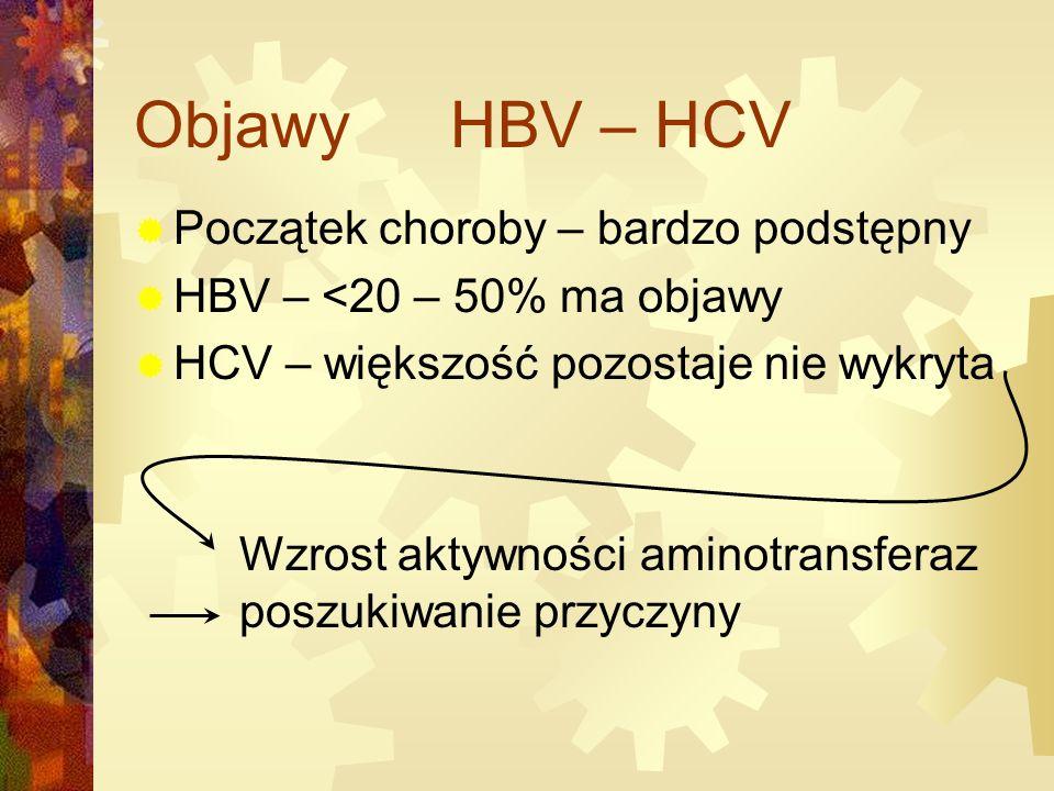 Objawy HBV – HCV Początek choroby – bardzo podstępny
